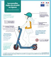 reglementation EDP